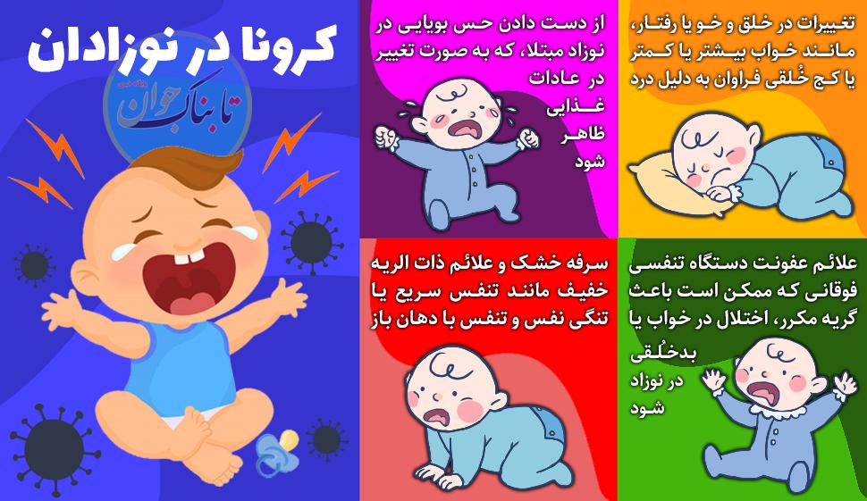 علائم کرونا در نوزادان